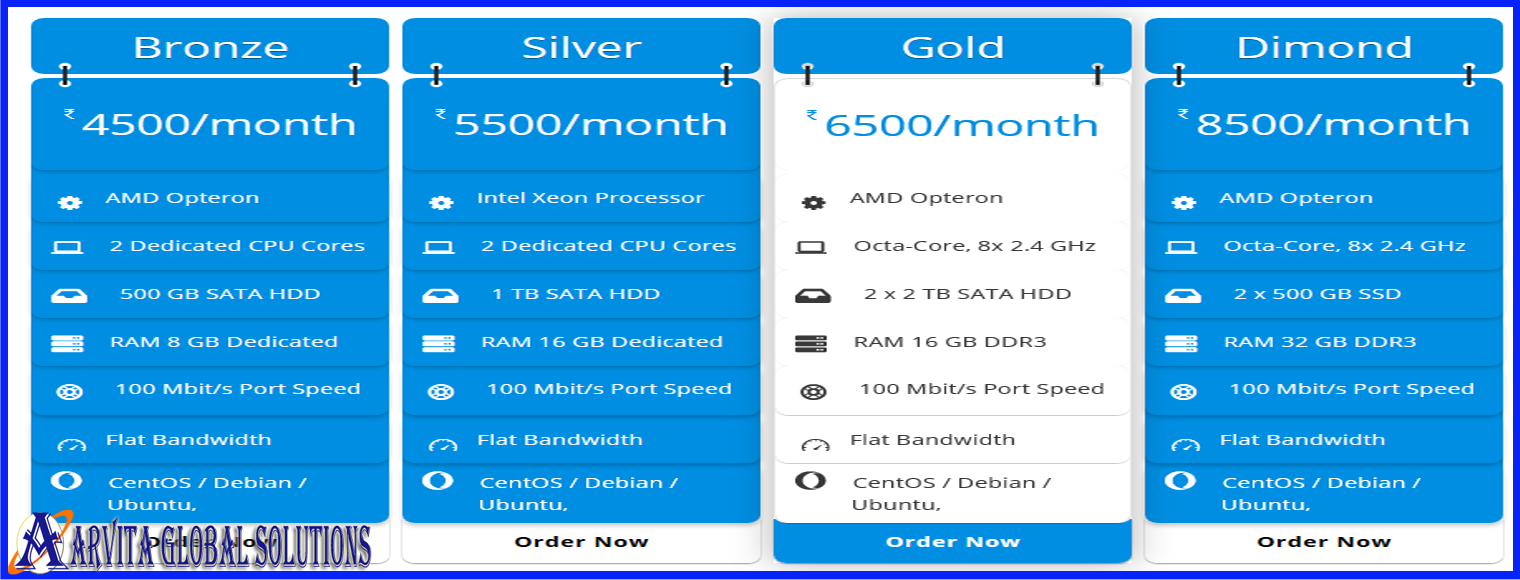 Dedicated-Server-Offer-Arvita-Global-Solutions